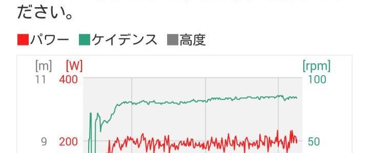 Pioneer ペダリングモニター で出来る!~トレーニングアシスト機能実践編~
